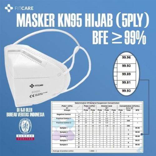 Masker hijab KN95