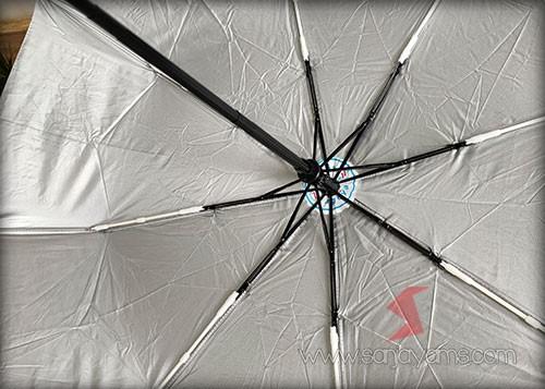 Rangka payung otomatis